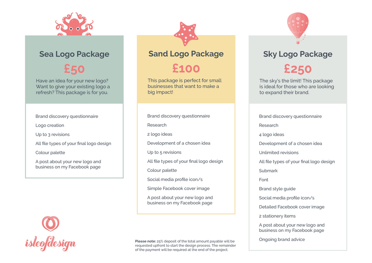 Isle of Design Packages